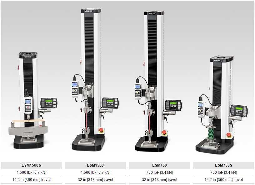 Đồng đồ đo lực nén ép ESM1500 - ESM750